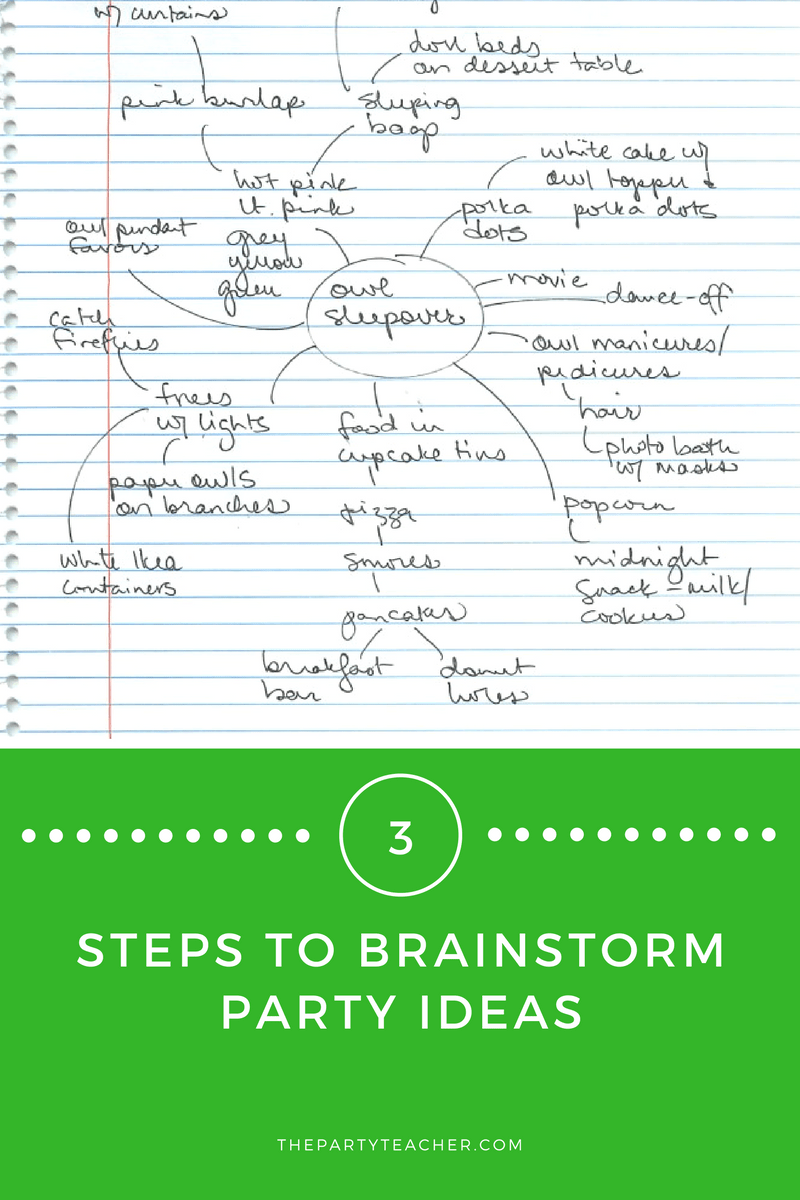 Brainstorm Party Ideas