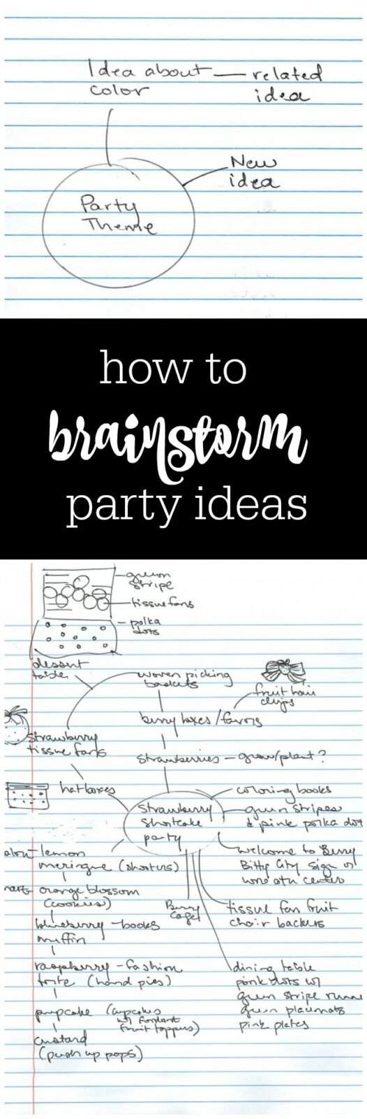 How to brainstorm your own party ideas - The Party Teacher