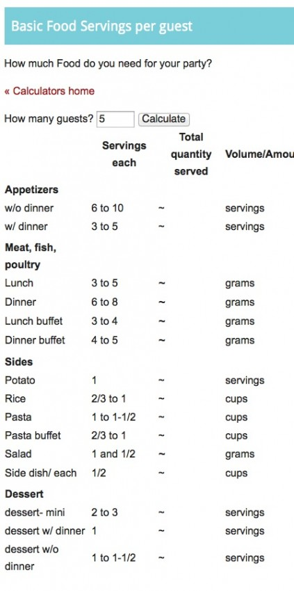 PSN Food serving calculator